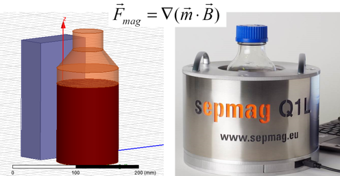 Figure 6 Error2