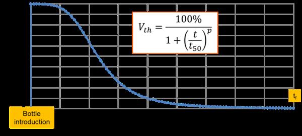 Sigmoidal curve resized 600