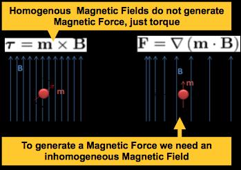 Homogeneous vs non-homogeneous magnetic separation rack