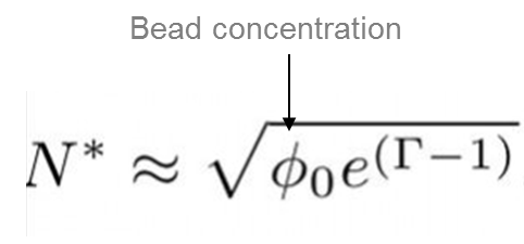 Expression for determining chain length in magnetic bead separation